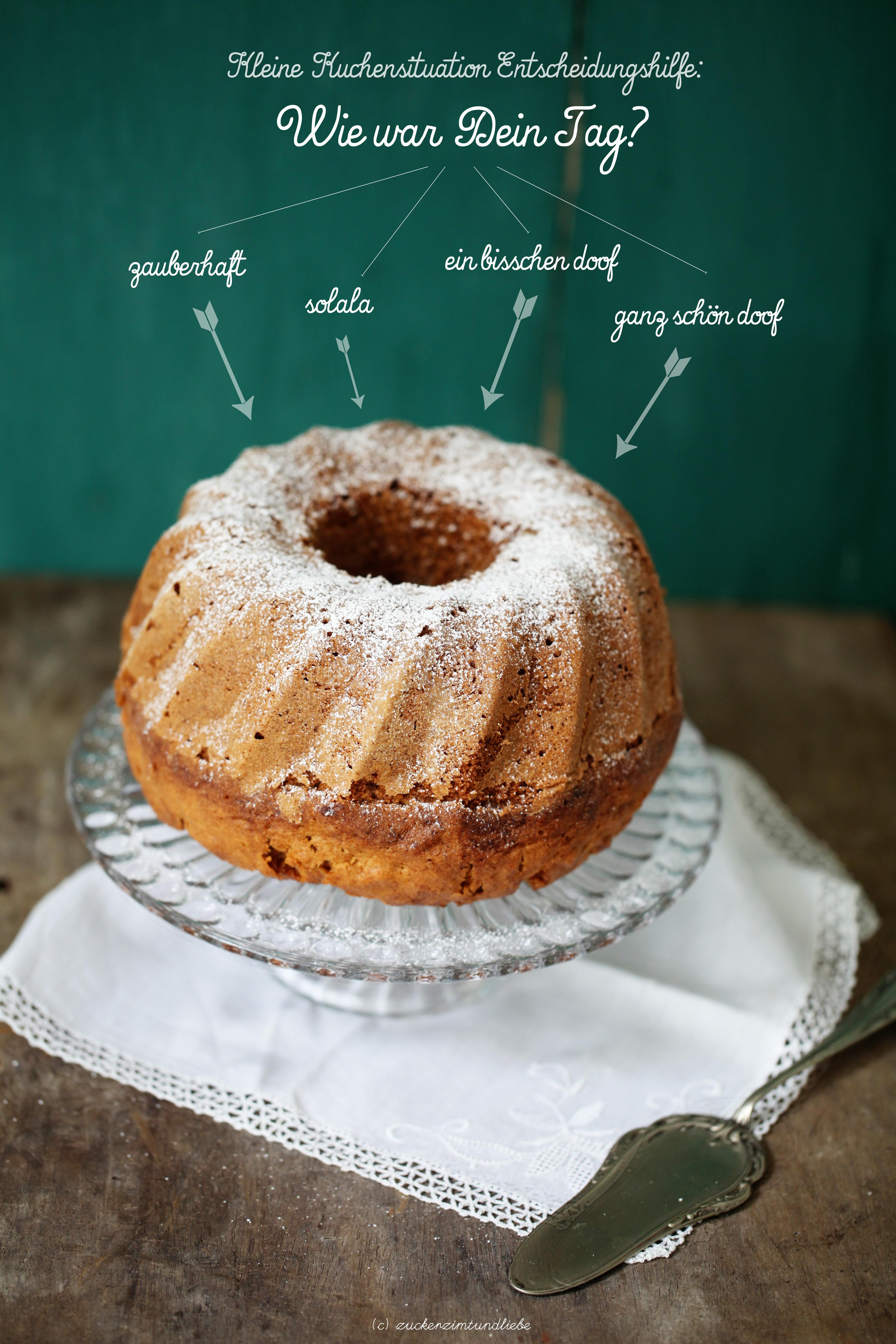 Kuchenentscheidungshilfe Zuckerzimtundliebe
