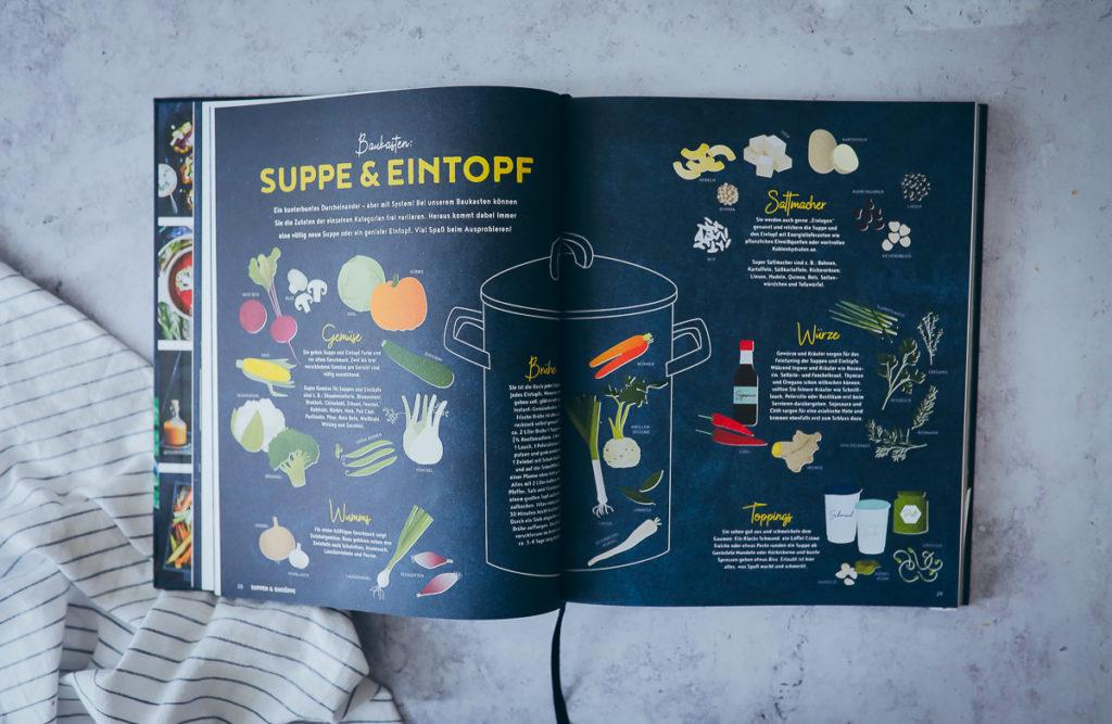 EDEKA Kochbuch alles vegetarisch